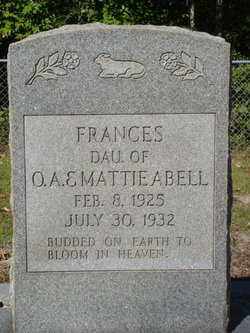 Frances Abell