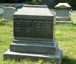 William Fitch Willie Bailey