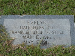 Evelyn Austell