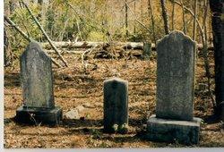Coker Family Cemetery