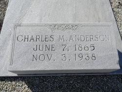 Charles M. Anderson