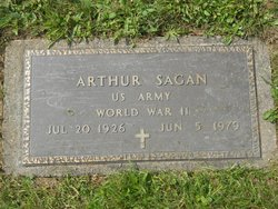 Arthur Sagan