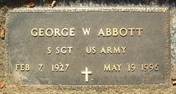 George W. Abbott