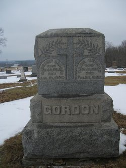 Basil Gordon