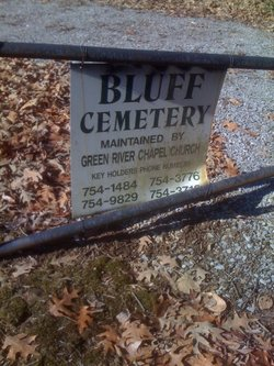 Kincheloes Bluff Cemetery