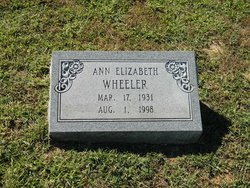 Ann Elizabeth Wheeler