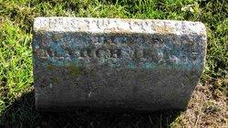 Tristram Coffin
