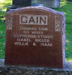 Thomas Cain