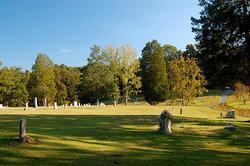 Luketown Cemetery