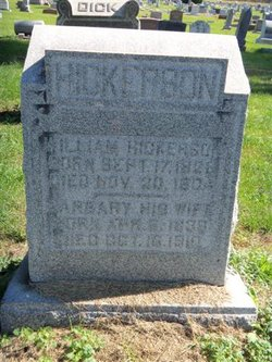 Barbary Ann <i>Loudenslager</i> Hickerson