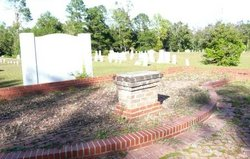 Queens Creek Methodist Church Cemetery