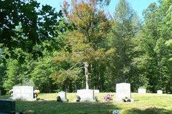 Baldwin-Sluss Cemetery