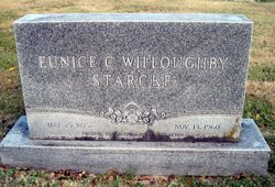 Eunice C. <i>Willoughby</i> Starcke