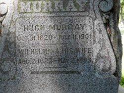 Hugh Murray