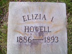 Elizia I Howell