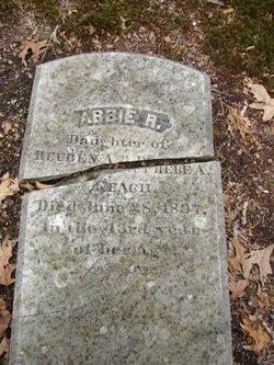 Abbie R. Keach