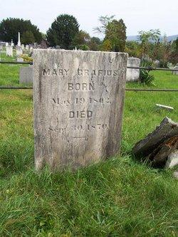 Mary Grafius