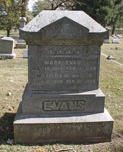 Matilda Martha <i>Inman</i> Evans
