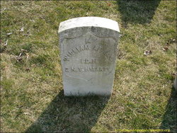 Pvt William Adams