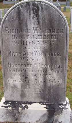 Mary Ann <i>Whitaker</i> Leonard