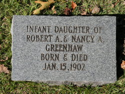 Infant Greenhaw