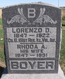 Lorenzo David Dow Boyer
