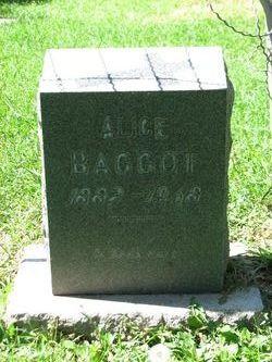 Alice Baggott