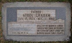 Athol Graham