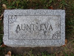 Eva <i>James</i> Fallis