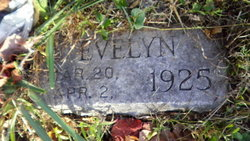 Evelyn Unknown