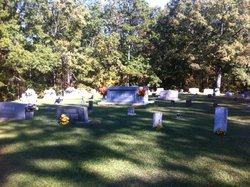 Cotton Springs Cemetery