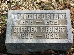 Stephen T Bright