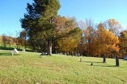 Ambrose Cox Memorial Park