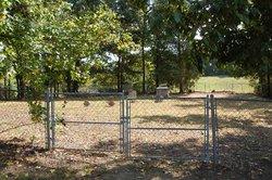 Baucom Family Cemetery