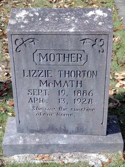 Lizzie(Lisa) <i>Thornton</i> McMath