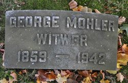 George Mohler Witwer