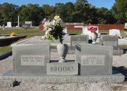 Gippie Caroline <i>Cofer</i> Brooks