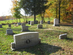 Day Family Cemetery