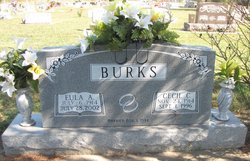 Cecil C. Burks