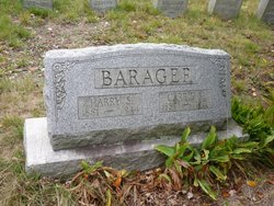 Harry Barager