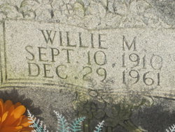 Willie Millie <i>Gilkerson</i> Akers