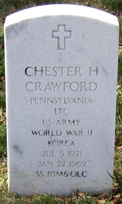 Chester H Crawford
