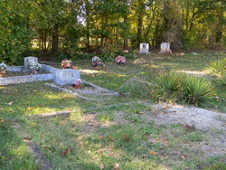 Johns Creek Baptist Church Cemetery