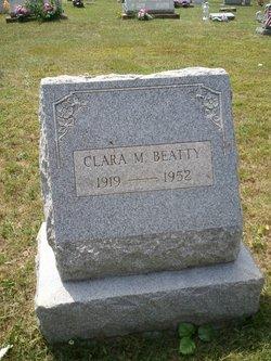 Clara M <i>Miller</i> Beatty