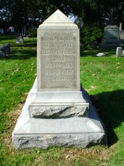 Dr Wilbur Fiske Crane