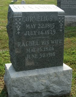 Cornelius H Alexander