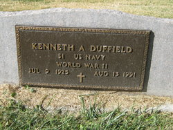 Kenneth Algene Duffield