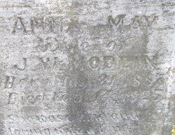 Annie May <i>Morgan</i> Modlin