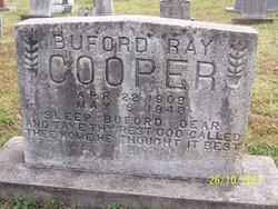 Buford Ray Cooper