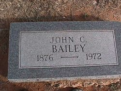 John Coleman Bailey